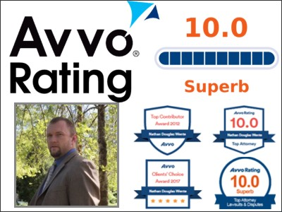 avvo rating nathan d wente attorney